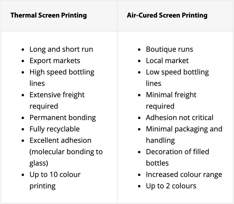 Thermal v Air Cured Screen Printing